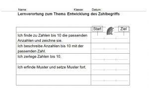 Kompetenzen rückmelden: Lernverortung Zahlenbuch