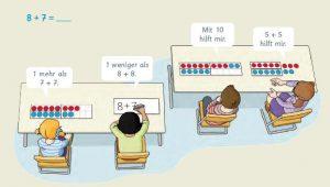 Individuelle Rechenwege im Zahlenbuch, Klasse 1