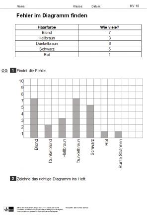 Stationenlernen zum Thema Diagramme und Tabellen