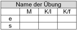Zahlenbuch: Tabelle zur Übersicht der Lernfortschritte im Blitzrechenkurs