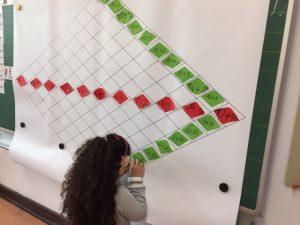 Einspluseins-Tafel zum Zahlenbuch selbst entwickeln
