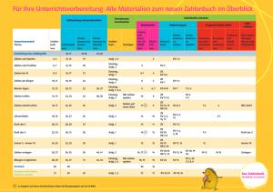 Zahlenbuch Materialplan